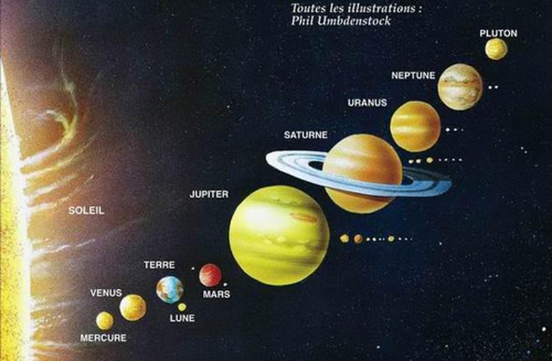 Mơ thấy các hành tinh đánh con gì? Người ngoài hành tin mang điềm báo gì?